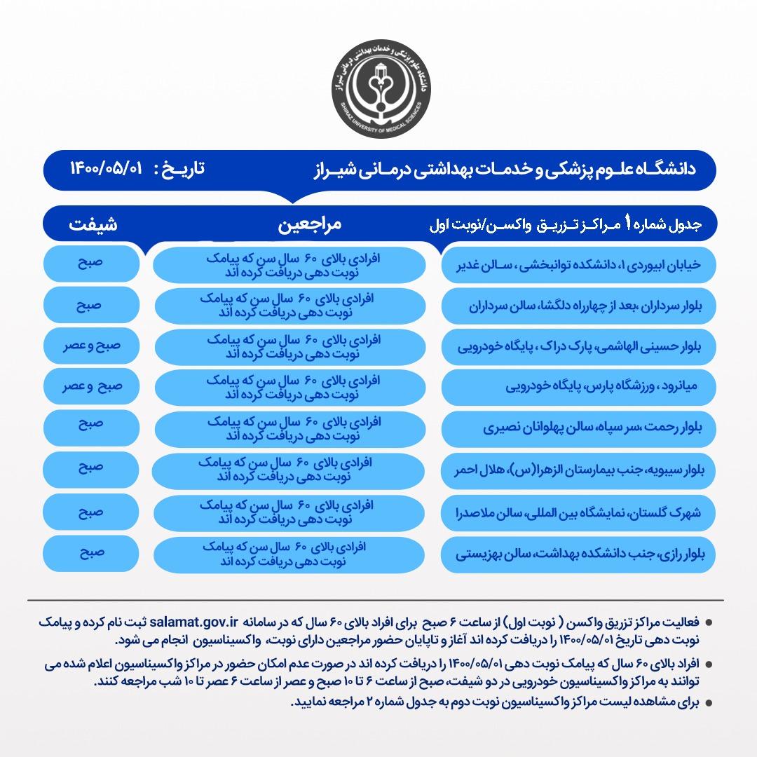 اعلام مراکز واکسیناسیون کرونا در شیراز؛اول مرداد