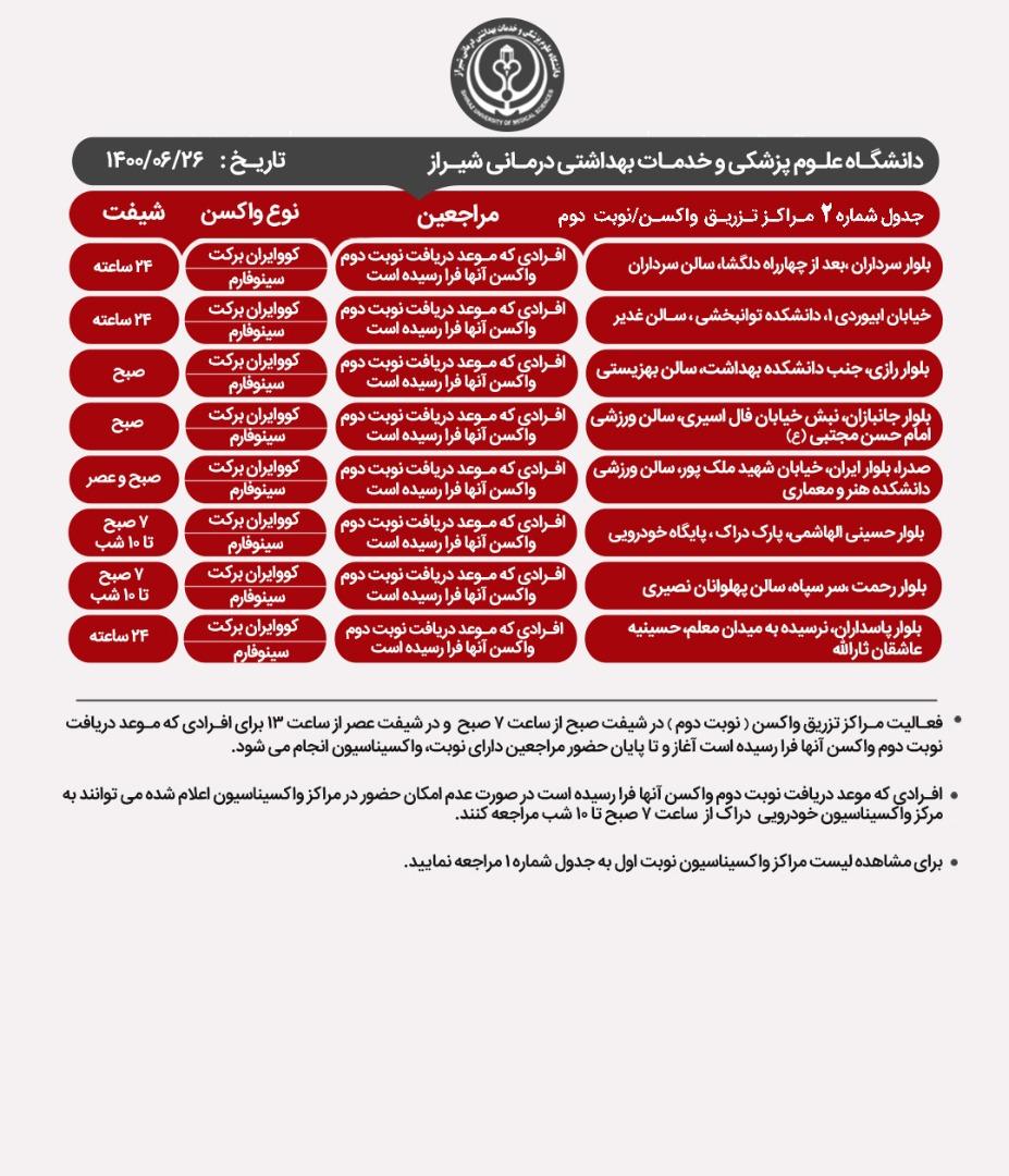 اعلام مراکز واکسیناسیون کرونا در شیراز؛جمعه ۲۶ شهریور