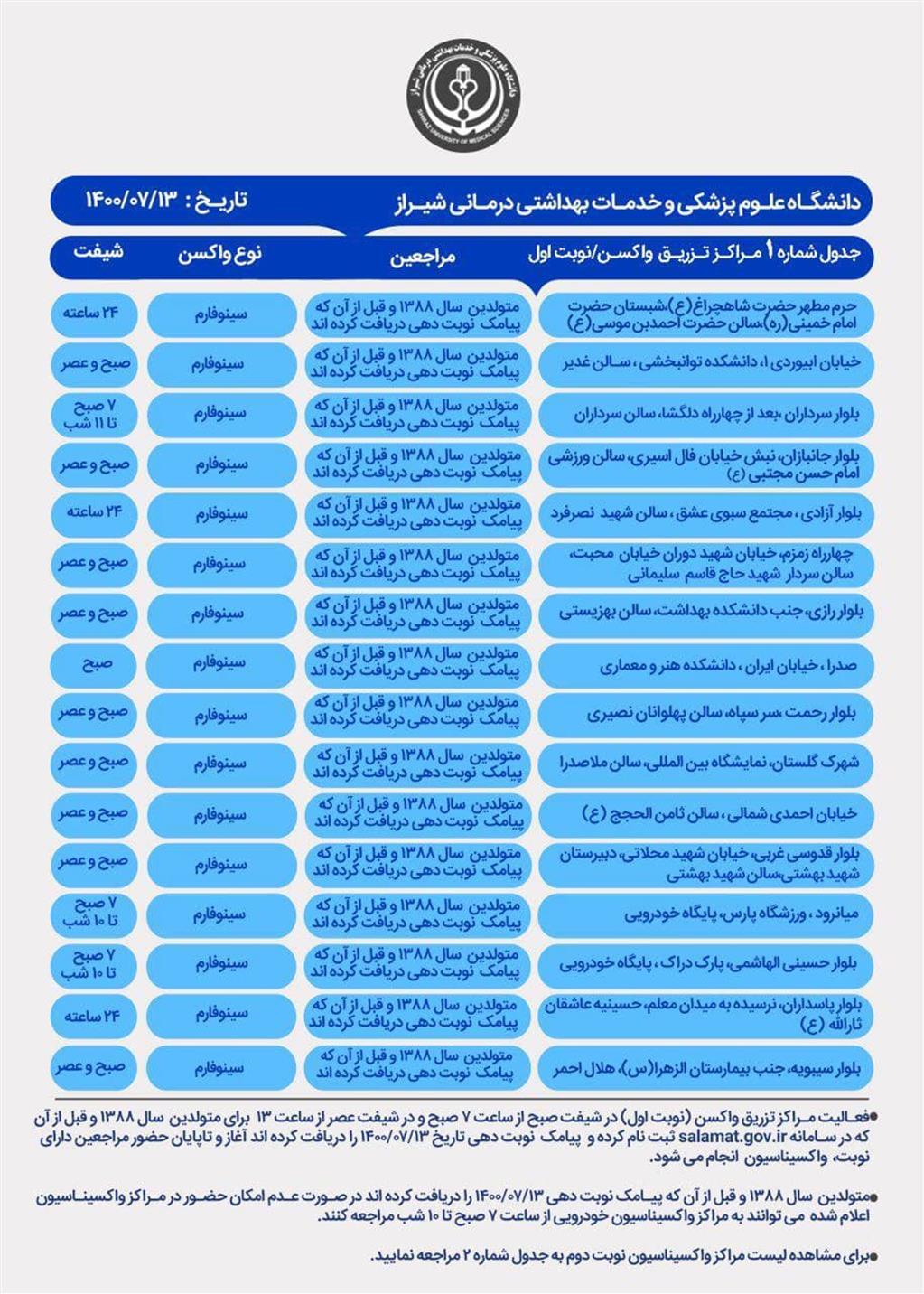برنامه کاری مراکز واکسیناسیون کرونادر شیراز سه شنبه ۱۳ مهر
