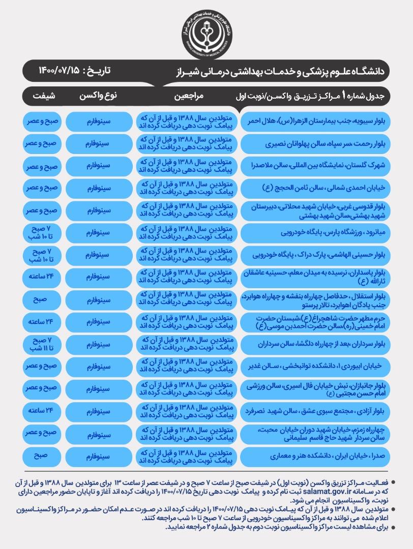 اعلام مراکز واکسیناسیون کرونا در شیراز؛ پنجشنبه ۱۵ مهر