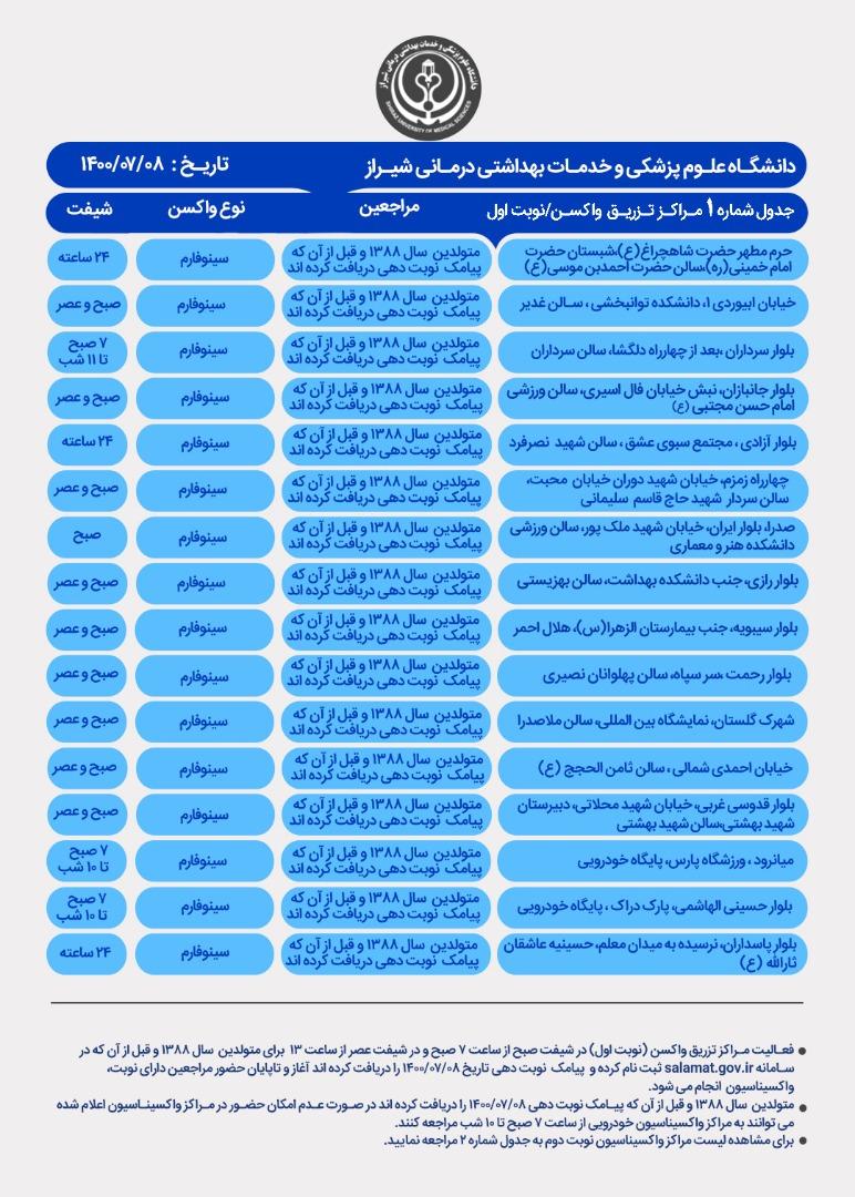 برنامه مراکز واکسیناسیون کرونا در شیراز  پنجشنبه ۸ مهر